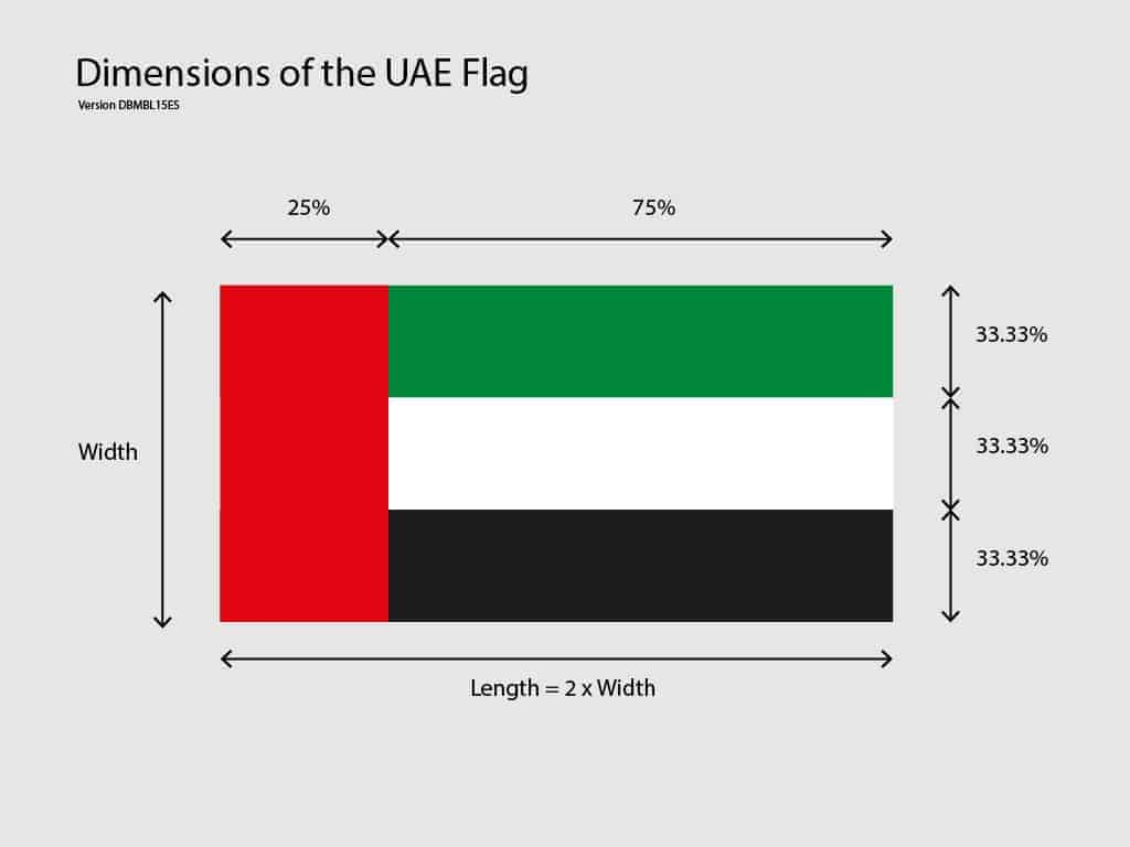 Dimensions of the UAE flag
