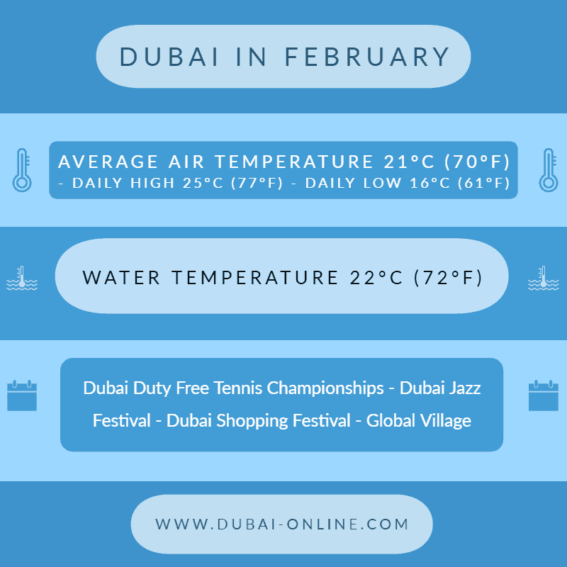 Dubai in February