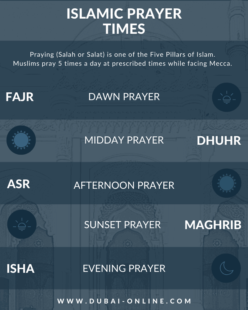 Islamic Prayers - Fajr, Dhuhr, Asr, Maghrib, and Isha