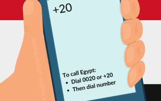 0020 +20 Egypt Country Code