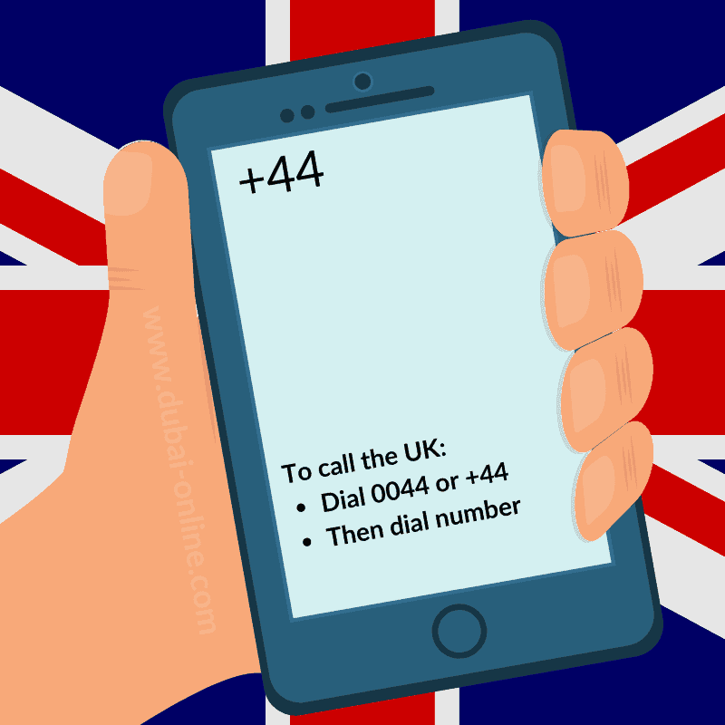 0044 +44 UK Country Code