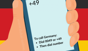0049 +49 Germany Country Code