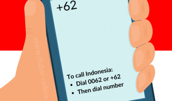 0062 +62 Indonesia Country Code