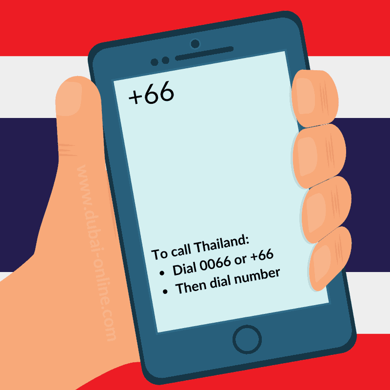 0066 +66 Thailand Country Code