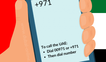 Country Codes - International Phone Codes