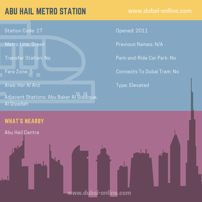 Information about Abu Hail Metro Station in Dubai