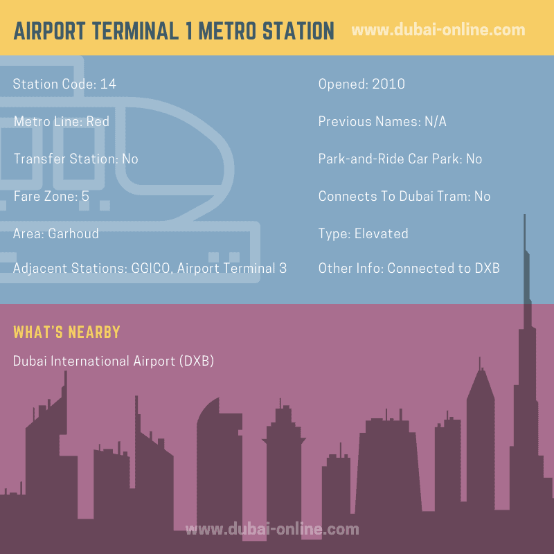 Information about Airport Terminal 1 Metro Station, Dubai