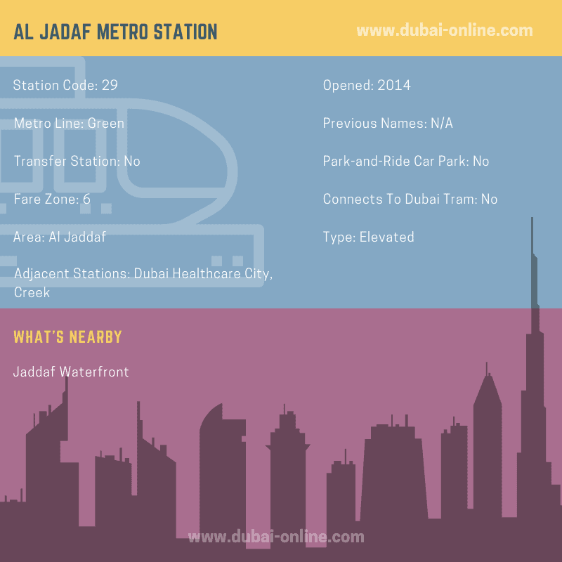 Information about Al Jadaf Metro Station in Dubai