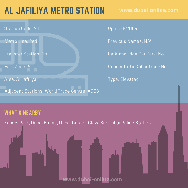 Information about Al Jafilya Metro Station in Dubai