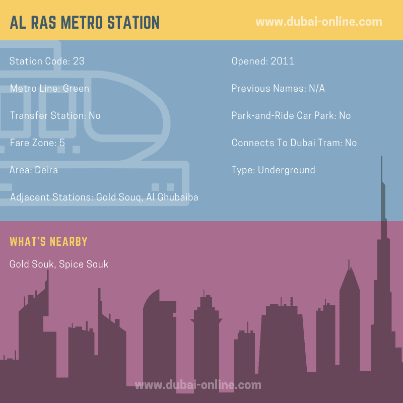 Information about Al Ras Metro Station in Dubai