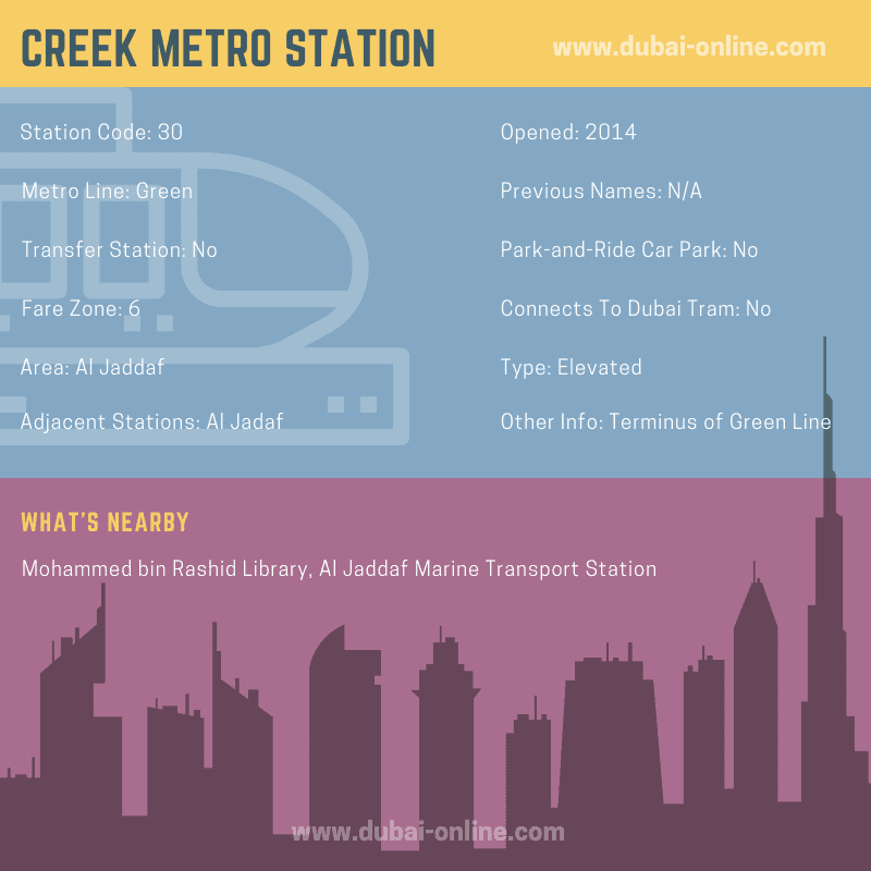 Information about Creek Metro Station in Dubai