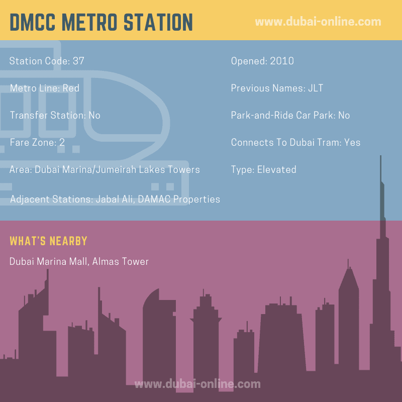 Information about DMCC Metro Station at Jumeirah Lakes Towers, Dubai