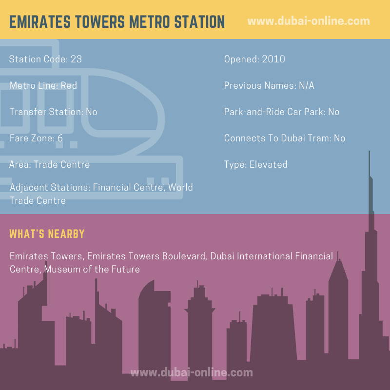 Information about Emirates Towers Metro Station in Dubai