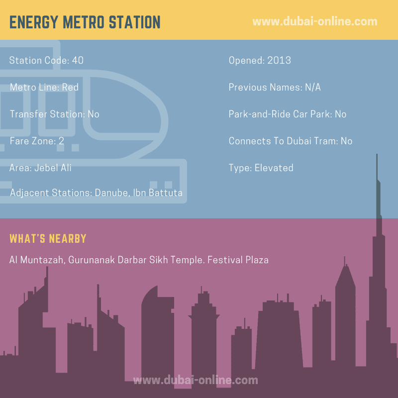 Information about Energy Metro Station, Jebel Ali, Dubai
