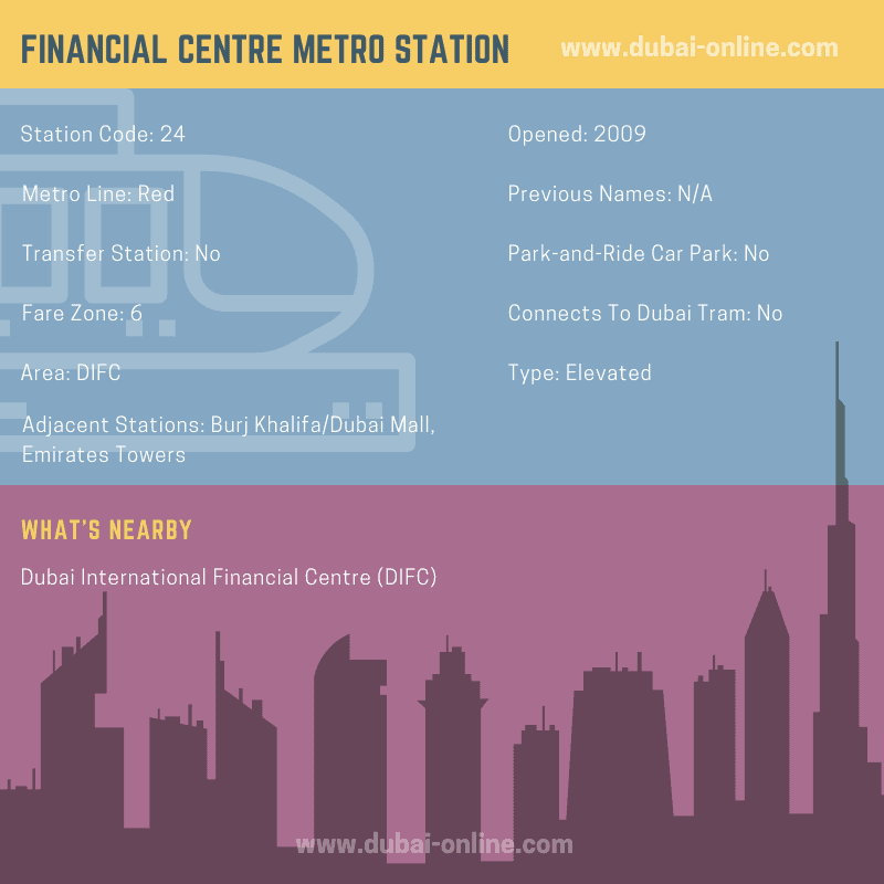 Information about the Financial Centre Metro Station in Dubai
