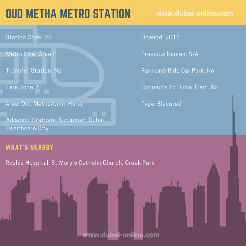 Information about Oud Metha Metro Station in Dubai