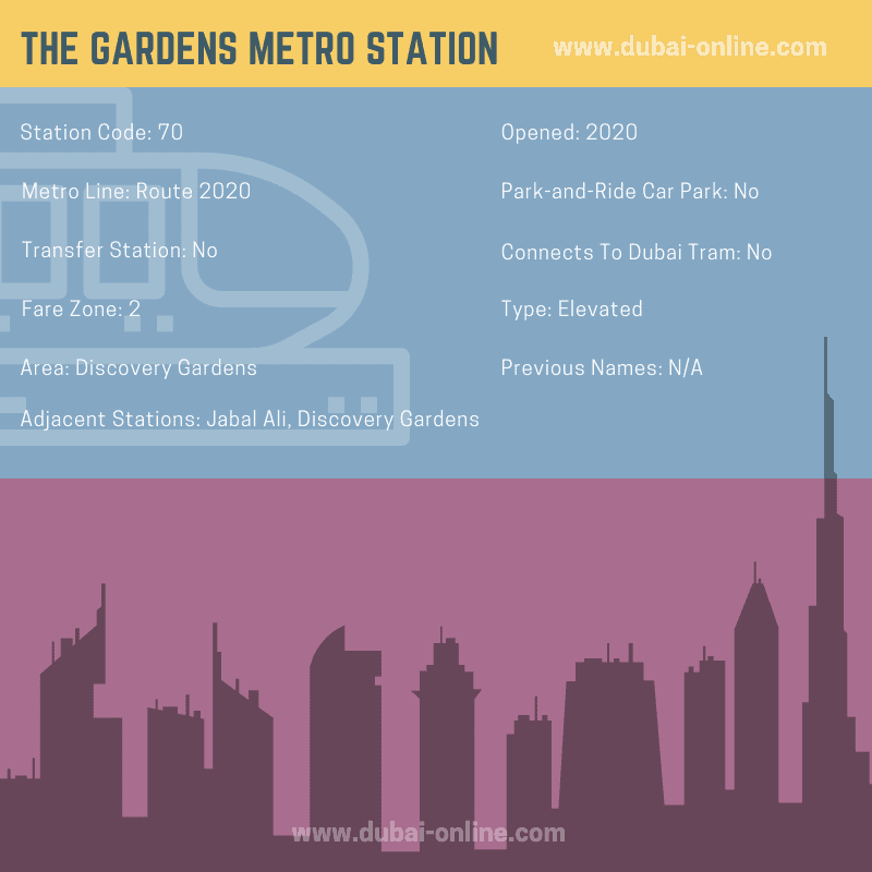 Information about The Gardens Metro Station, Route 2020, Dubai