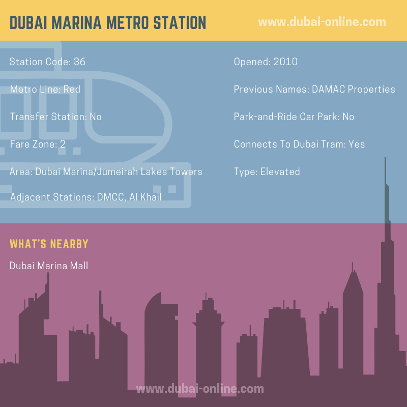 Information about Dubai Marina Metro Station