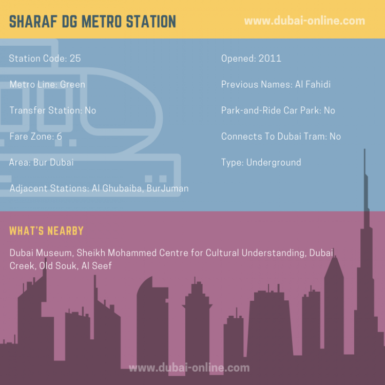 Information about Sharaf DG Metro Station in Dubai